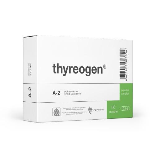Тиреоген – щитовидная железы (60)